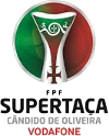 Football - Soccer - Portuguese Super Cup - 2020 - Home