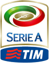 Football - Soccer - Italian Serie A - 2019/2020 - Detailed results
