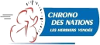 Cycling - Chrono des Nations - 2019 - Detailed results