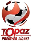 Football - Soccer - Azerbaijan Premier League - Premyer Liqasi - Prize list