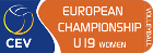Women's European Youth Championships U-19