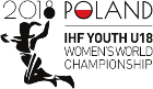 Women's World Youth Championships