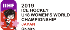 Ice Hockey - World U-18 Women's Championship - Final Round - 2019 - Detailed results