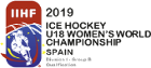Ice Hockey - Women's U-18 Division I-B - Qualifications - Group B - 2019 - Detailed results